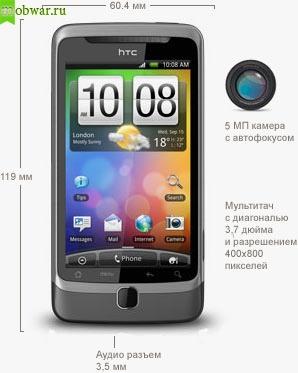 Обзор HTC Desire Z - размеры